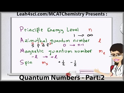 mcat-chemistry-quantum-numbers-and-calculations-part-2