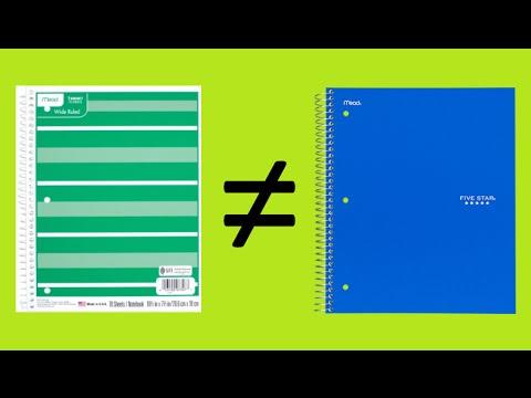 Mead Notebook Fraud