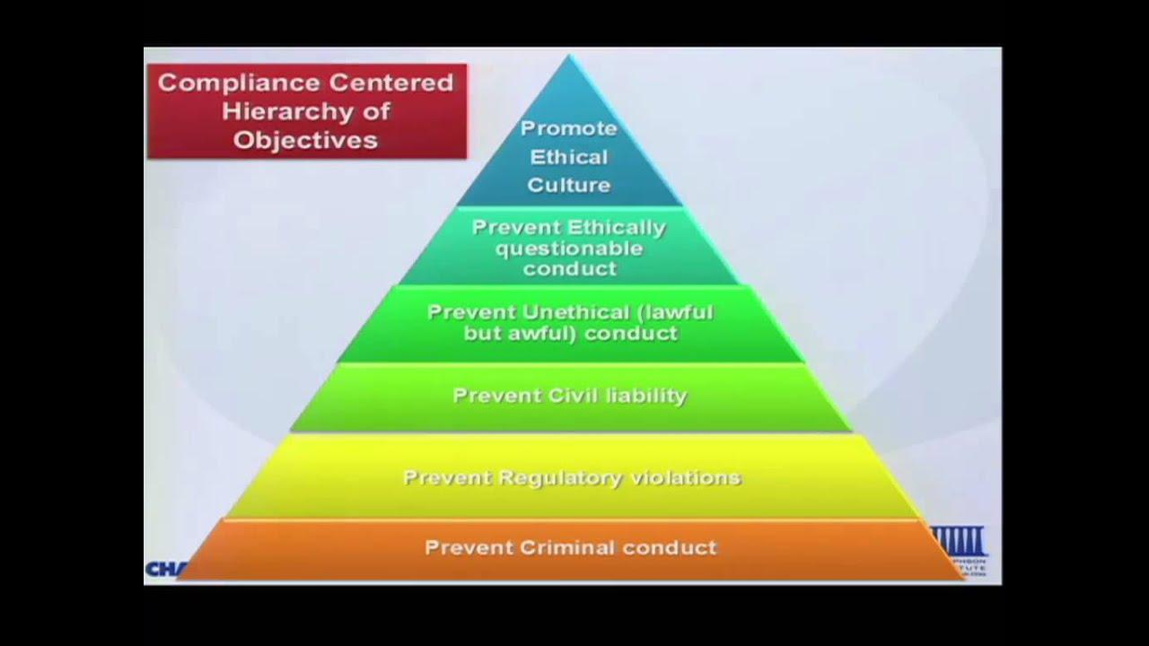 Compliance Plus  Creating An Effective Compliance Program