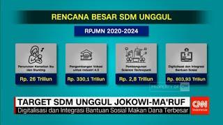 Target SDM Unggul Jokowi-Ma'ruf