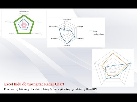 📊 Excel Basic - thực hành Radar (Spider) Chart Bài 9