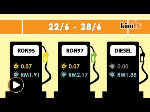 Fuel prices down for fourth consecutive week, RON 95, RON97 down by 7 sen