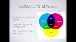Lecture 116 - Color Theory (Spring 2016 - Evening)