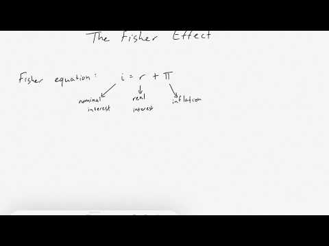 The Fisher Effect, Expected Inflation, and Borrowers and Lenders