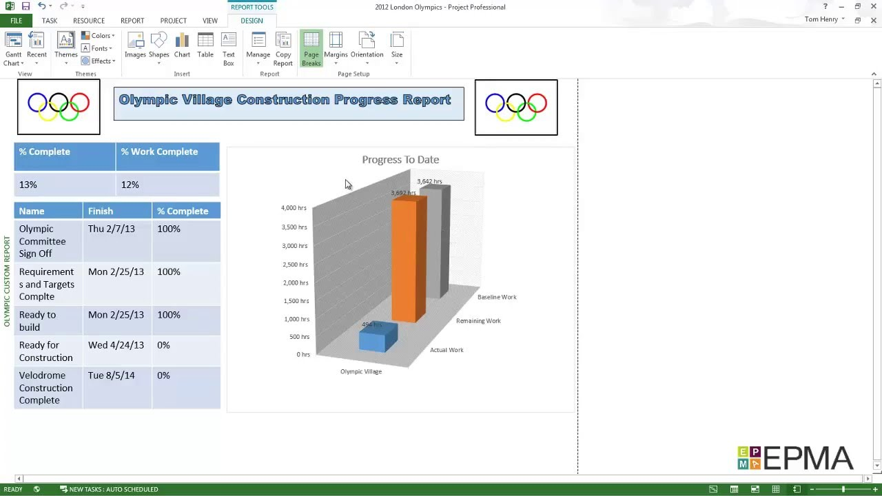 Microsoft Project 2013 Dashboards and Reports - YouTube