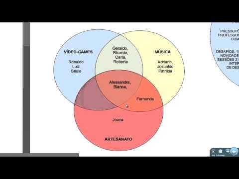 Aprenda vdeo aula diagrama de venn s exerccios aprenda melhor com diagramas de venn ccuart Choice Image