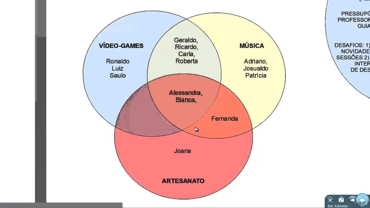 Aprenda melhor com diagramas de venn youtube aprenda melhor com diagramas de venn ccuart Gallery