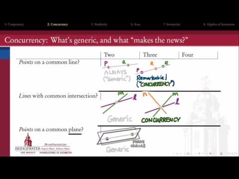 325.2A What is Concurrency?