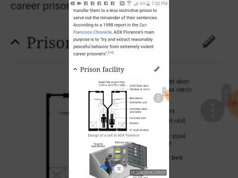 ADX Supermax and Black Dolphin Prison Both need to shut down