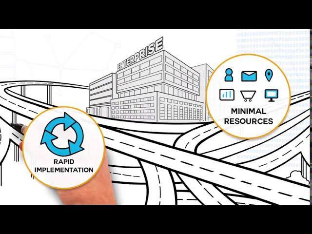 Procurement Management System - Smart by GEP