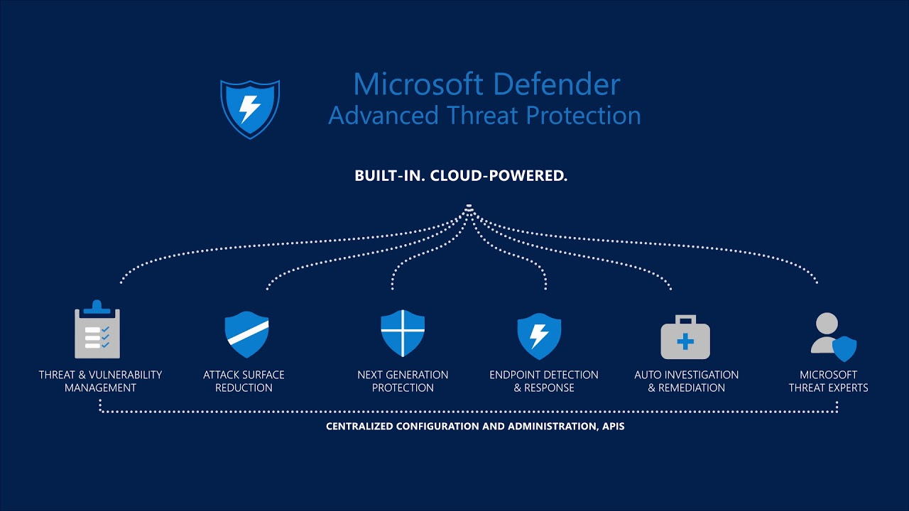 Image result for Rebrand Windows Defender