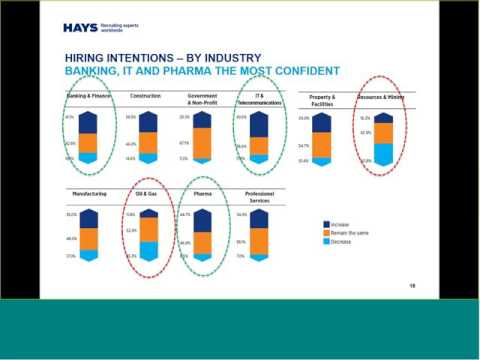 Hays 2016 Resources and Mining Salary Guide Webinar