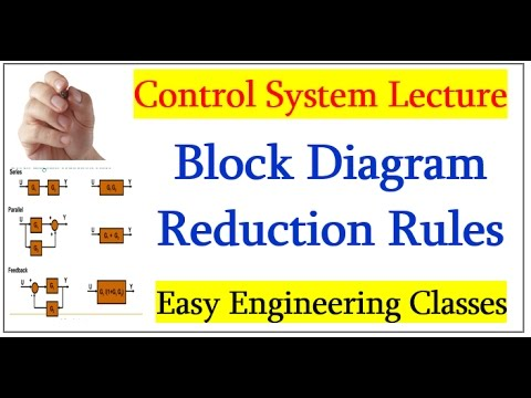 block diagram reduction rules - casacde, parallel, moving pickoff, summing  points