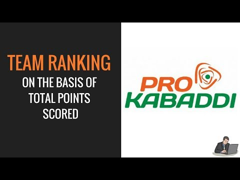 PRO KABADDI TEAM RANKING ON THE BASIS OF TOTAL POINTS SCORED || ALL SEASONS BEFORE 5TH SEASON