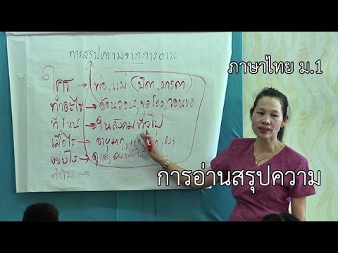 ภาษาไทย ม.1 การอ่านสรุปความ ครูอัญธิฌา มีวรรณ์