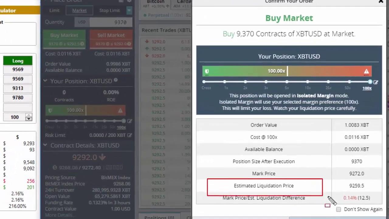 Bitmex Leverage - Liquidation Price Relationship Shown Graphically