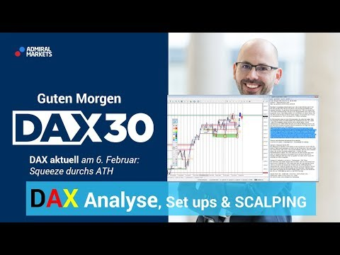 DAX aktuell: Analyse, Trading-Ideen & Scalping | DAX 30 | CFD Trading | DAX Analyse | 06.02.2020