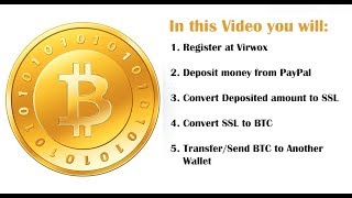 virwox paypal į bitcoin