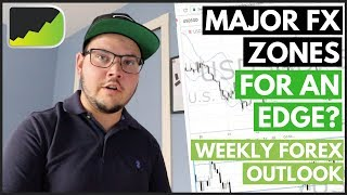 Forex Trader Edge: How To Trade Major Zones (Powerful)!