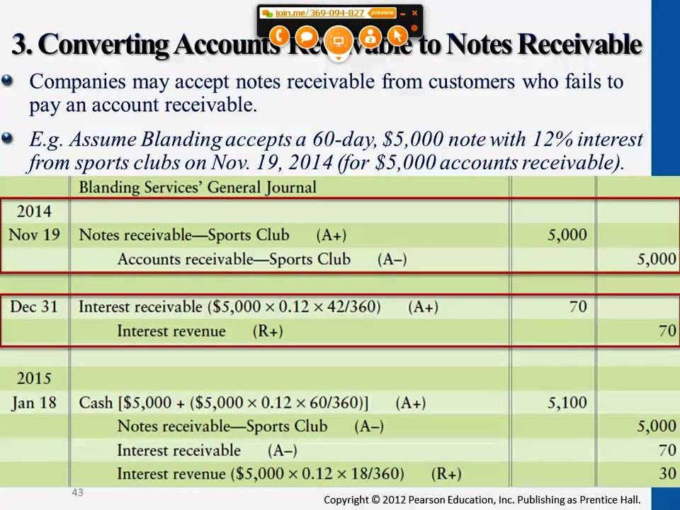 Converting Accounts Receivable to Notes Receivable - YouTube