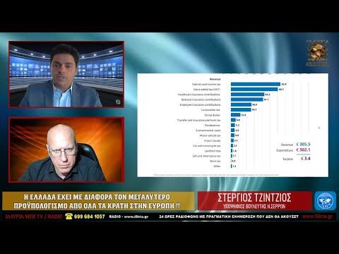 ΙΛΛΥΡΙΑ WEB TV - ΕΥΡΩΠΑΙΚΟΙ ΠΡΟΥΠΟΛΟΓΙΣΜΟΙ - ΣΤΕΡΓΙΟΣ ΤΖΙΝΤΖΙΟΣ