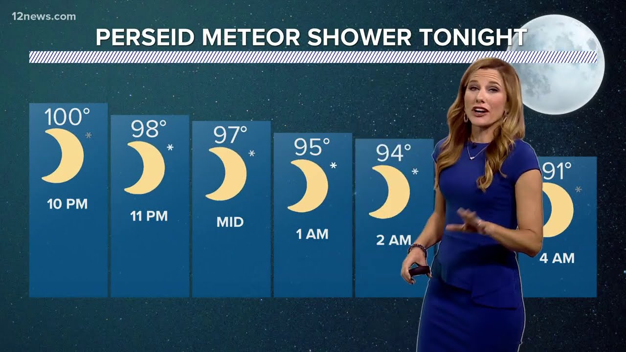 When to check out the Perseid meteor shower - 12 News