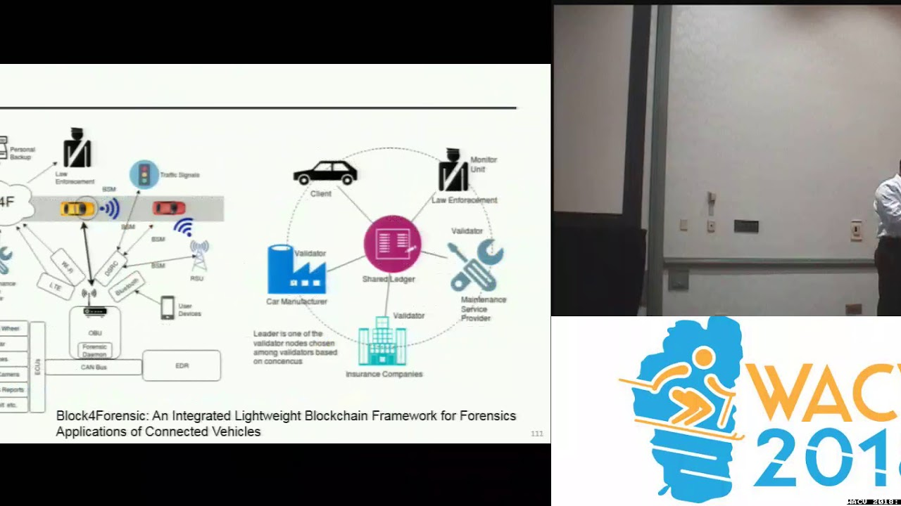 WACV18: Tutorial: Part 2: When Blockchain Meets Computer Vision:  Opportunities and Challenges