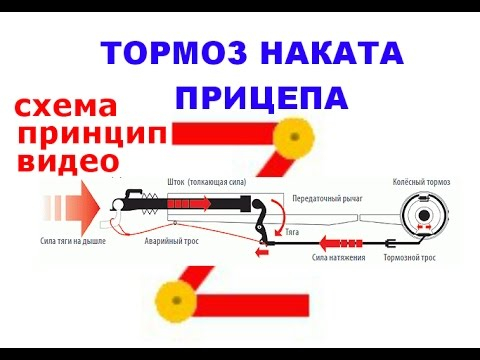 Схема и Принцип работы
