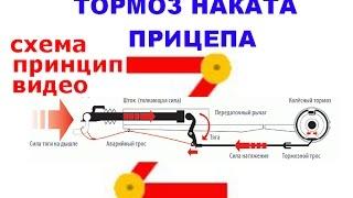 Инерционный тормоз наката легкового прицепа. Схема и Принцип работы