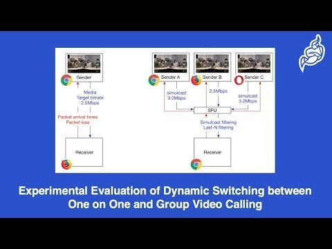Experimental Evaluation of Dynamic Switching between One on One and Group Video Calling