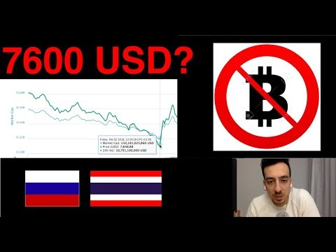 Will Bitcoin (BTC) go lower than this? Thailand and Russia will regulate crypto! Technicals!