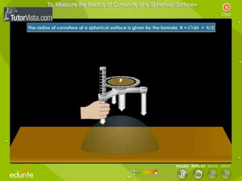 To Measure The Radius of Curvature Of a Spherical Surface