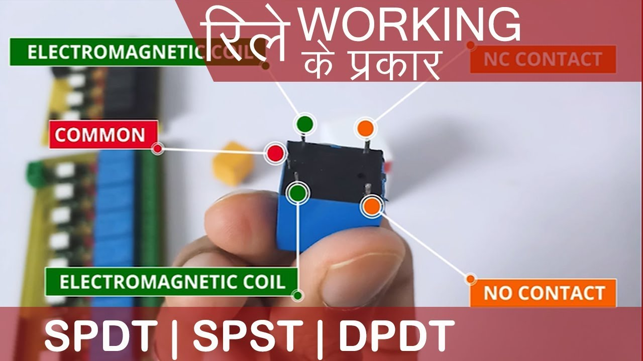 Relay Working and Types in Hindi SPST SPDT DPDT - YouTube