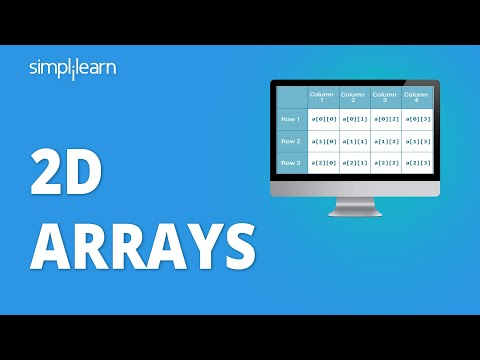 All You Need to Know About Two-Dimensional Arrays
