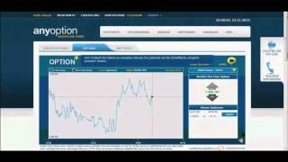 Aktien kaufen in wenigen Minuten - Anyoption (Börse Online)