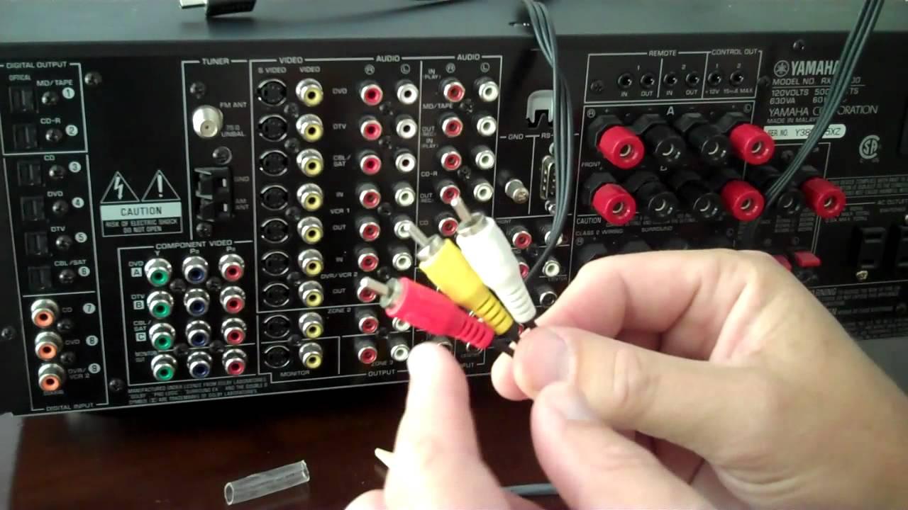 Wiring Up A Home Theater - Wire Data Schema •