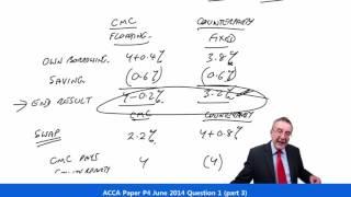 acca p4 question 1 june 2014 part 3