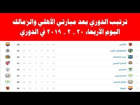 جدول ترتيب الدوري المصري بعد مبارتي الاهلي والزمالك اليوم الاربعاء 20 - 2 - 2019