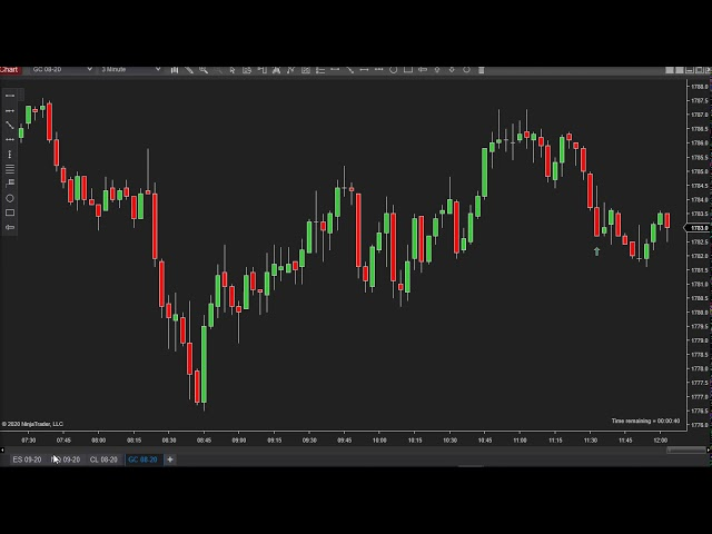 062920 -- Daily Market Review ES CL NQ - Live Futures Trading Call Room