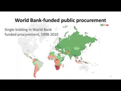 Corruption risks in public procurement: An Introduction using R-Instat