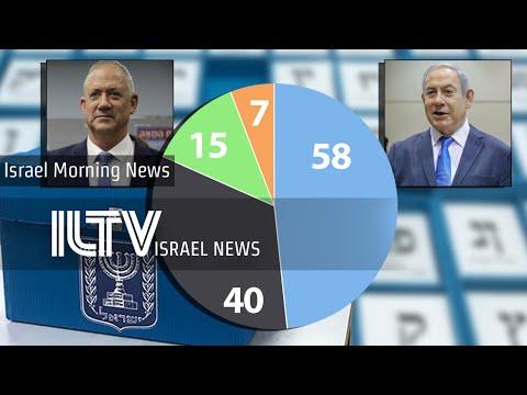 Election Results Reveal Deadlock - ILTV Israel News - Mar. 5, 2020