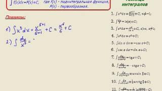 Вычисление интегралов + таблица