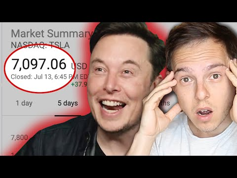 TESLA IN THE S&P 500 | $7000 PRICE TARGET??