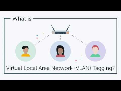 Per-User VLAN Tagging with Meraki and JumpCloud | JumpCloud