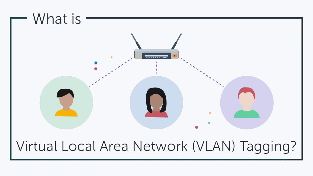 Vlan tagged and untagged VLAN membership