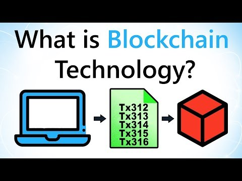 What is Blockchain Technology? Easy To Understand Video Guide
