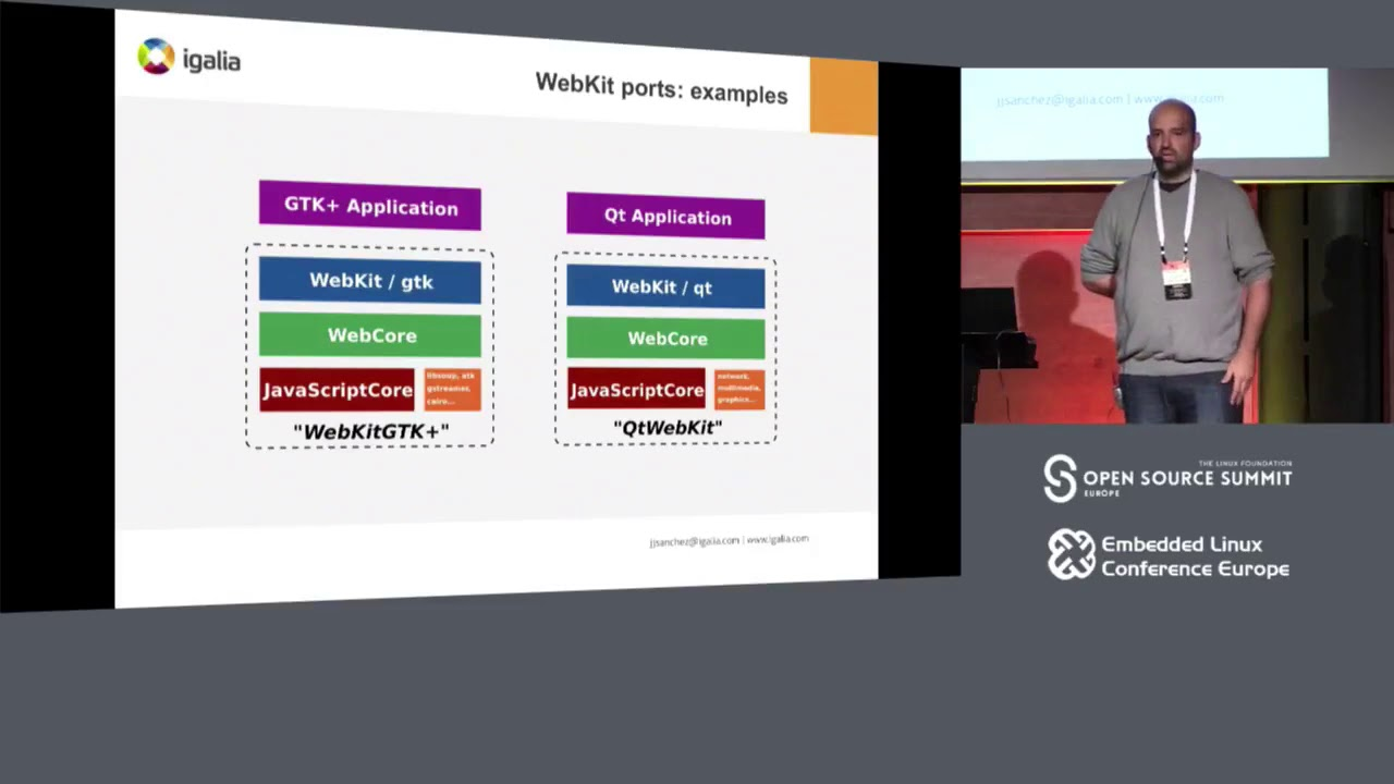 Igalia - Open Source Consultancy and Development | WPE WebKit