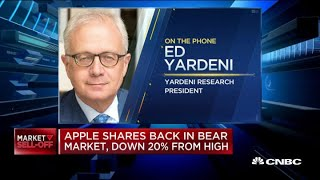 Market is going up no matter who wins the election: Ed Yardeni