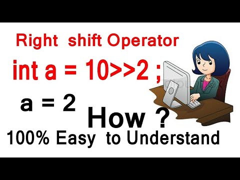 Right Shift Operator In C | Left Shift And Right Shift In C | Shift Operator In C | Hindi Tutorial