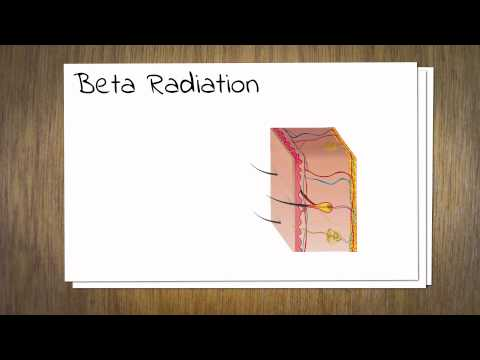 What is Alpha, Beta and Gamma Radiation?